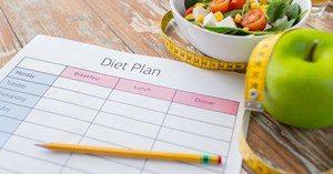 proper diet plan