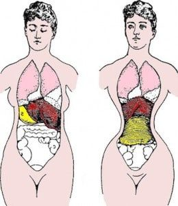 Waist training side effects
